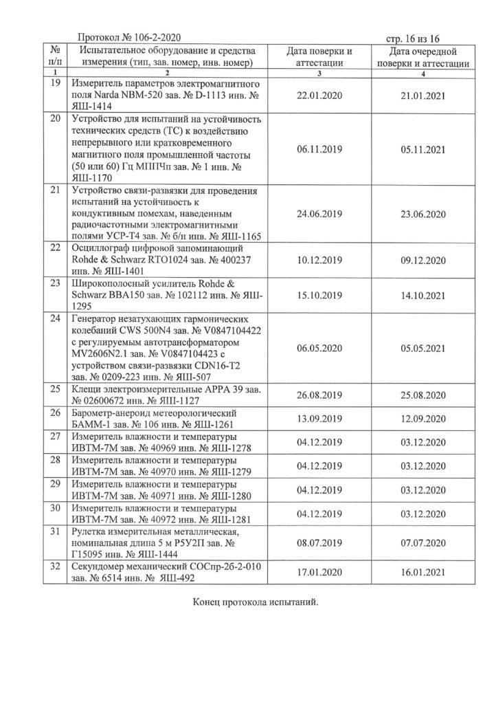 106 2 2020 Светодиодный светильник ELEGANZ EL CO T500 240Вт 16